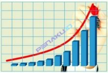 Investasi Jadi Penyumbang Terbesar Ke-2 di Jabar
